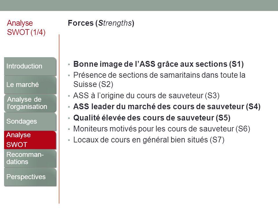 Analyse SWOT (1/4) Forces (Strengths) Bonne image de lASS grâce aux sections (S1) Présence de sections de samaritains dans toute la Suisse (S2) ASS à