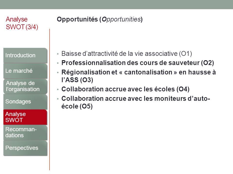 Analyse SWOT (3/4) Opportunités (Opportunities) Baisse dattractivité de la vie associative (O1) Professionnalisation des cours de sauveteur (O2) Régio