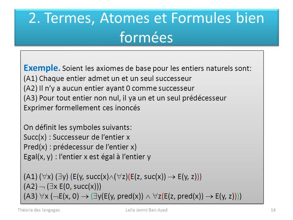 Théorie des langagesLeila Jemni Ben Ayed14 Exemple. Soient les axiomes de base pour les entiers naturels sont: (A1) Chaque entier admet un et un seul