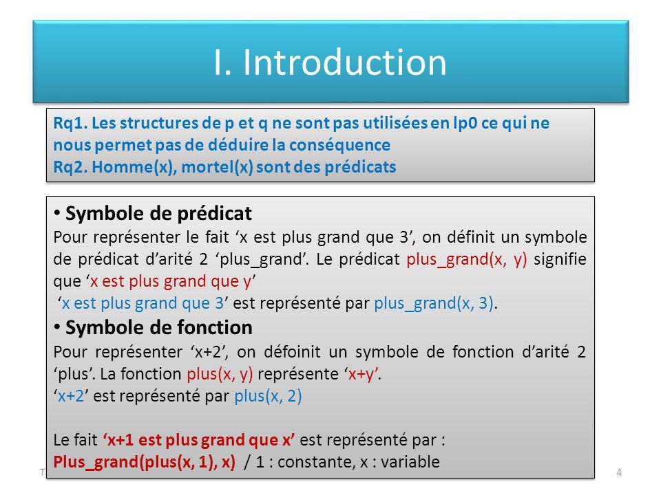 I. Introduction Théorie des langagesLeila Jemni Ben Ayed4 Rq1. Les structures de p et q ne sont pas utilisées en lp0 ce qui ne nous permet pas de dédu