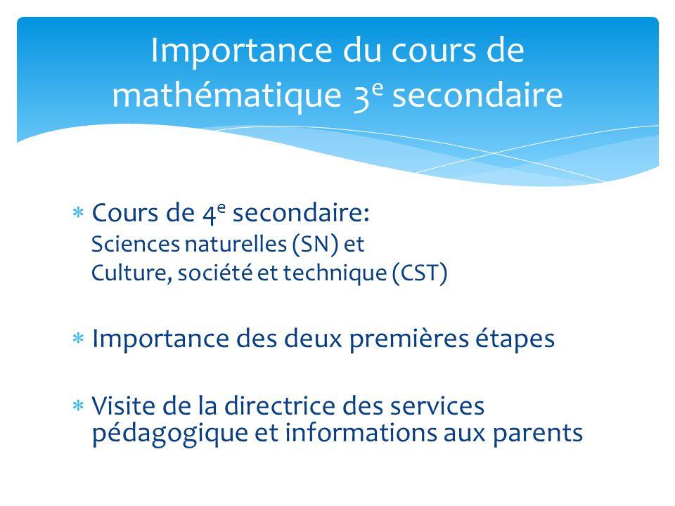 Cours de 4 e secondaire: Sciences naturelles (SN) et Culture, société et technique (CST) Importance des deux premières étapes Visite de la directrice