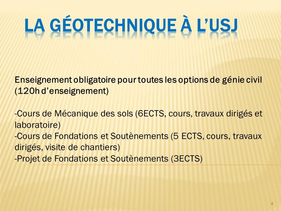 4 Enseignement obligatoire pour toutes les options de génie civil (120h denseignement) -Cours de Mécanique des sols (6ECTS, cours, travaux dirigés et