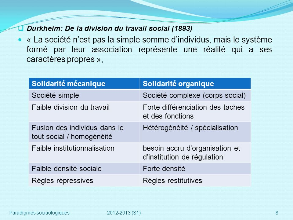 Durkheim: De la division du travail social (1893) « La société nest pas la simple somme dindividus, mais le système formé par leur association représe