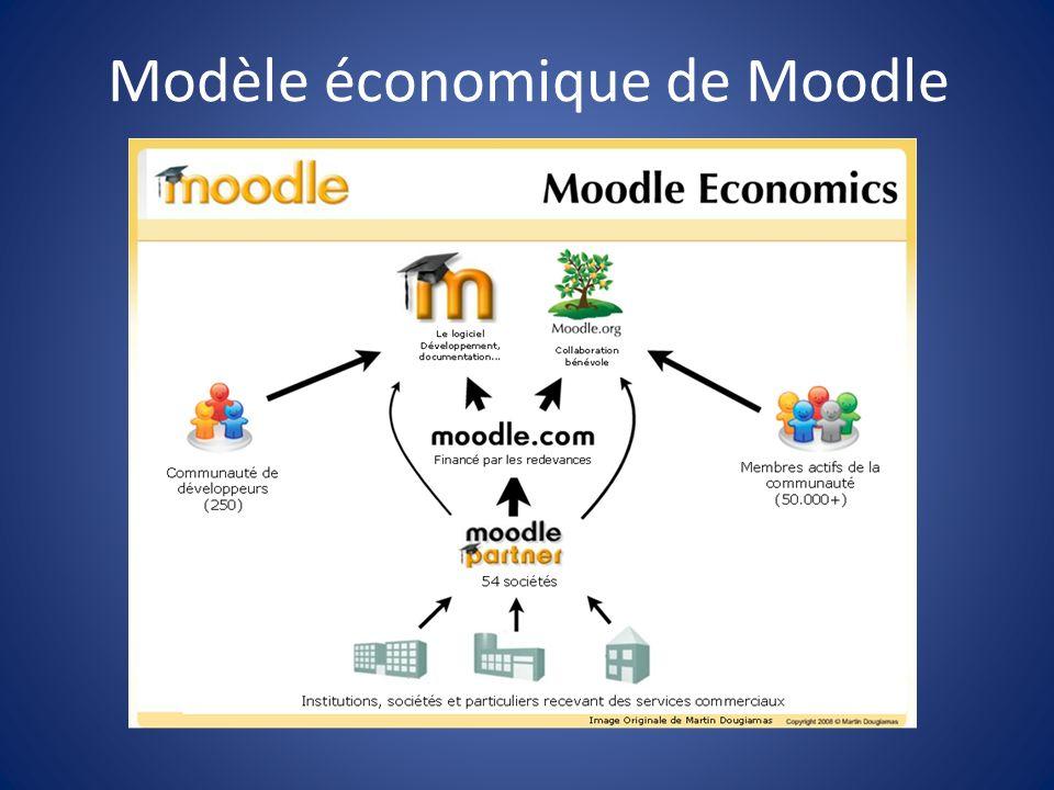 Modèle économique de Moodle