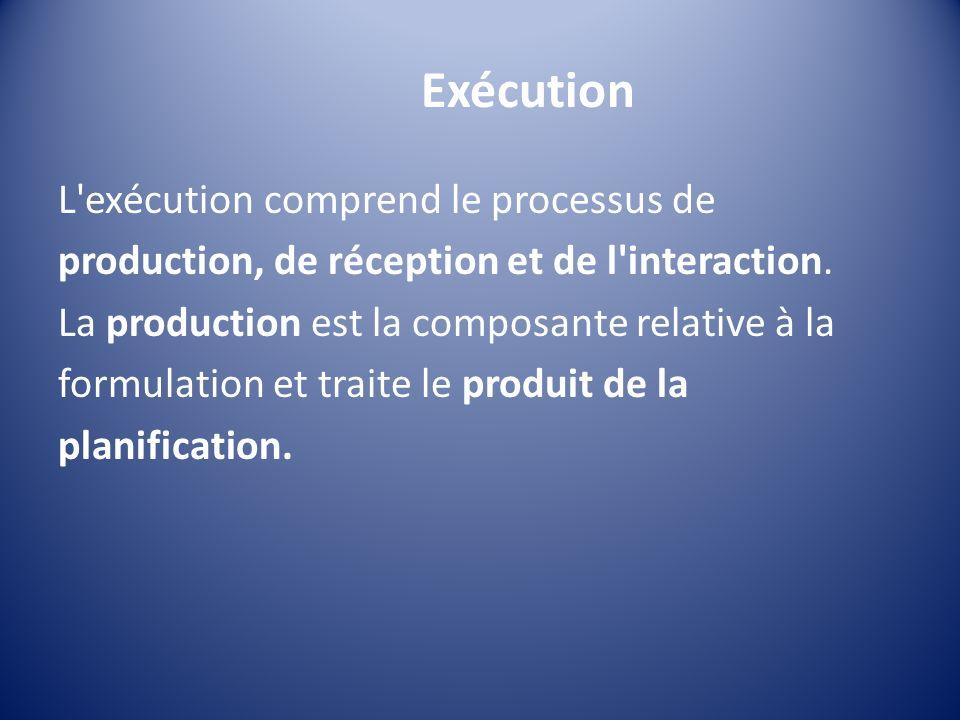 Exécution L exécution comprend le processus de production, de réception et de l interaction.