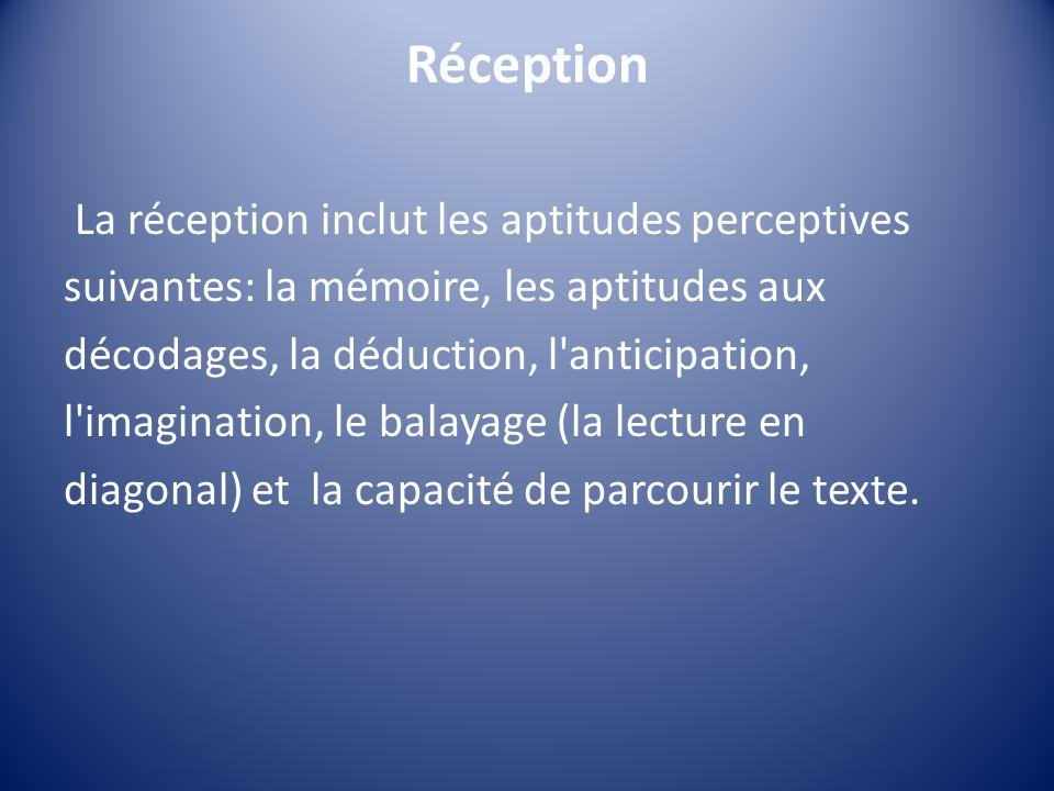 Interaction Pendant l interaction les processus de production et de réception se succèdent.