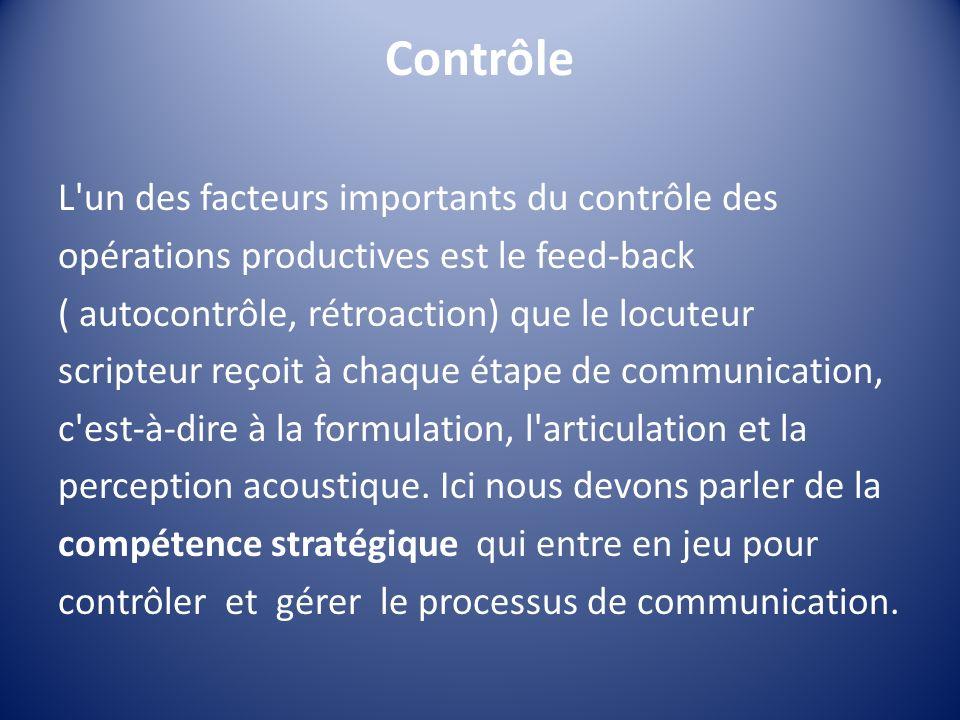 Contrôle L un des facteurs importants du contrôle des opérations productives est le feed-back ( autocontrôle, rétroaction) que le locuteur scripteur reçoit à chaque étape de communication, c est-à-dire à la formulation, l articulation et la perception acoustique.