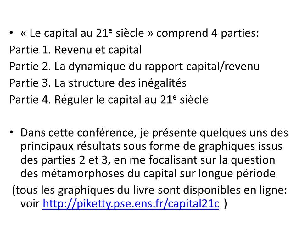 « Le capital au 21 e siècle » comprend 4 parties: Partie 1. Revenu et capital Partie 2. La dynamique du rapport capital/revenu Partie 3. La structure