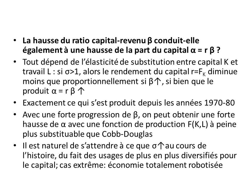 La hausse du ratio capital-revenu β conduit-elle également à une hausse de la part du capital α = r β ? Tout dépend de lélasticité de substitution ent