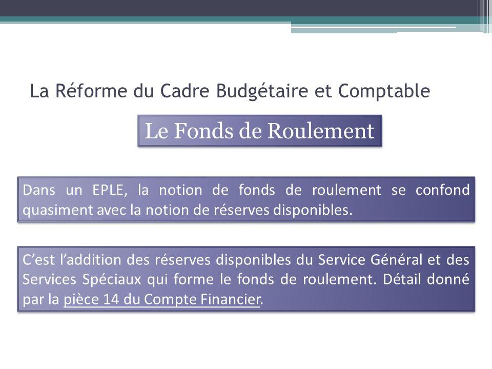 La Réforme du Cadre Budgétaire et Comptable Le Fonds de Roulement Dans un EPLE, la notion de fonds de roulement se confond quasiment avec la notion de