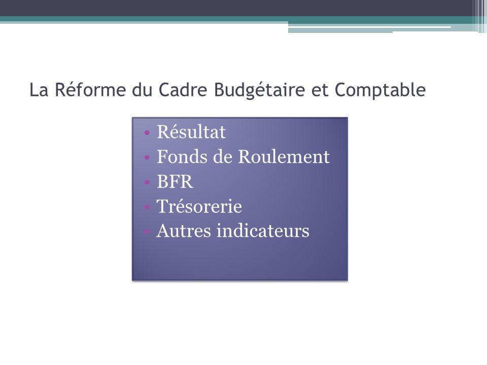 La Réforme du Cadre Budgétaire et Comptable Résultat Fonds de Roulement BFR Trésorerie Autres indicateurs Résultat Fonds de Roulement BFR Trésorerie A
