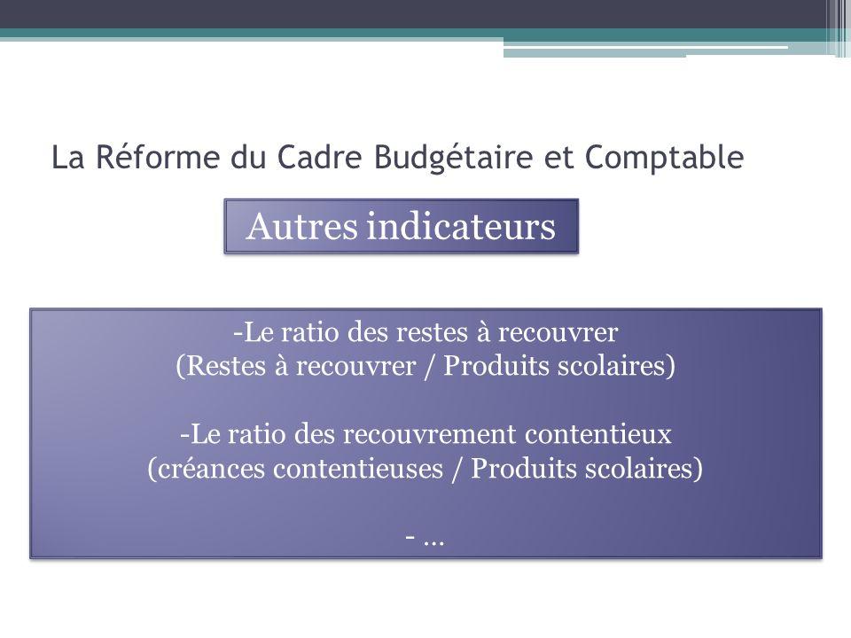 La Réforme du Cadre Budgétaire et Comptable Autres indicateurs -Le ratio des restes à recouvrer (Restes à recouvrer / Produits scolaires) -Le ratio de