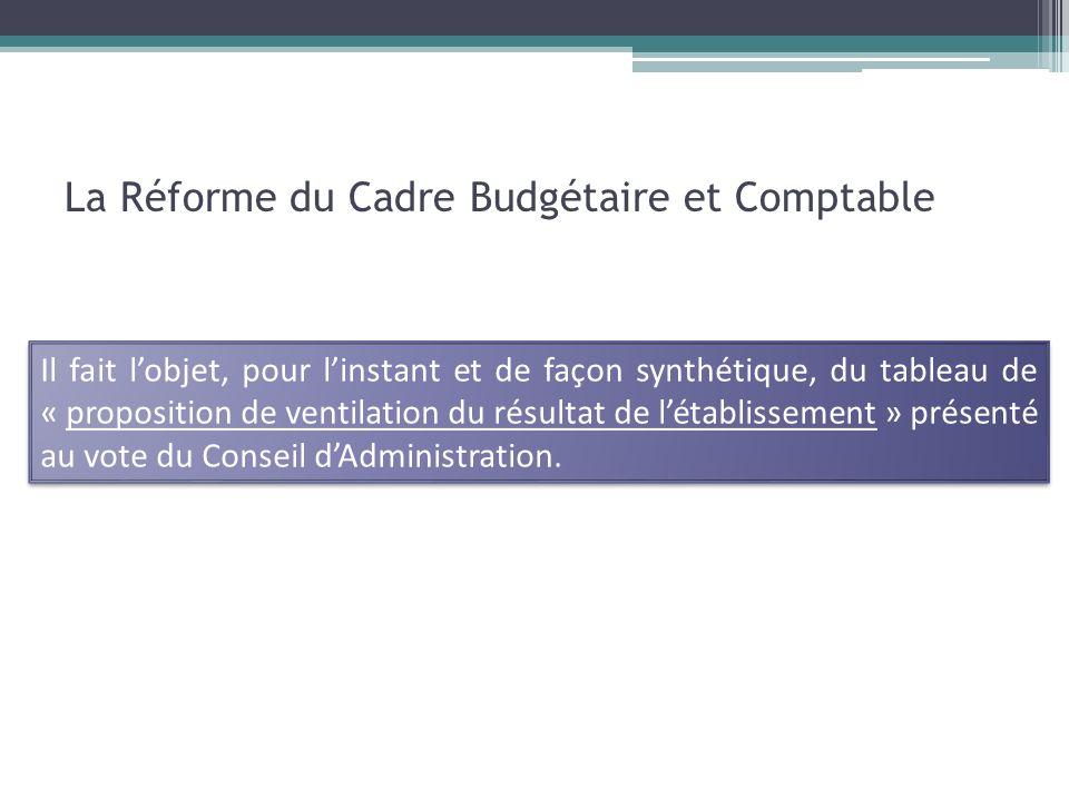 La Réforme du Cadre Budgétaire et Comptable Il fait lobjet, pour linstant et de façon synthétique, du tableau de « proposition de ventilation du résultat de létablissement » présenté au vote du Conseil dAdministration.