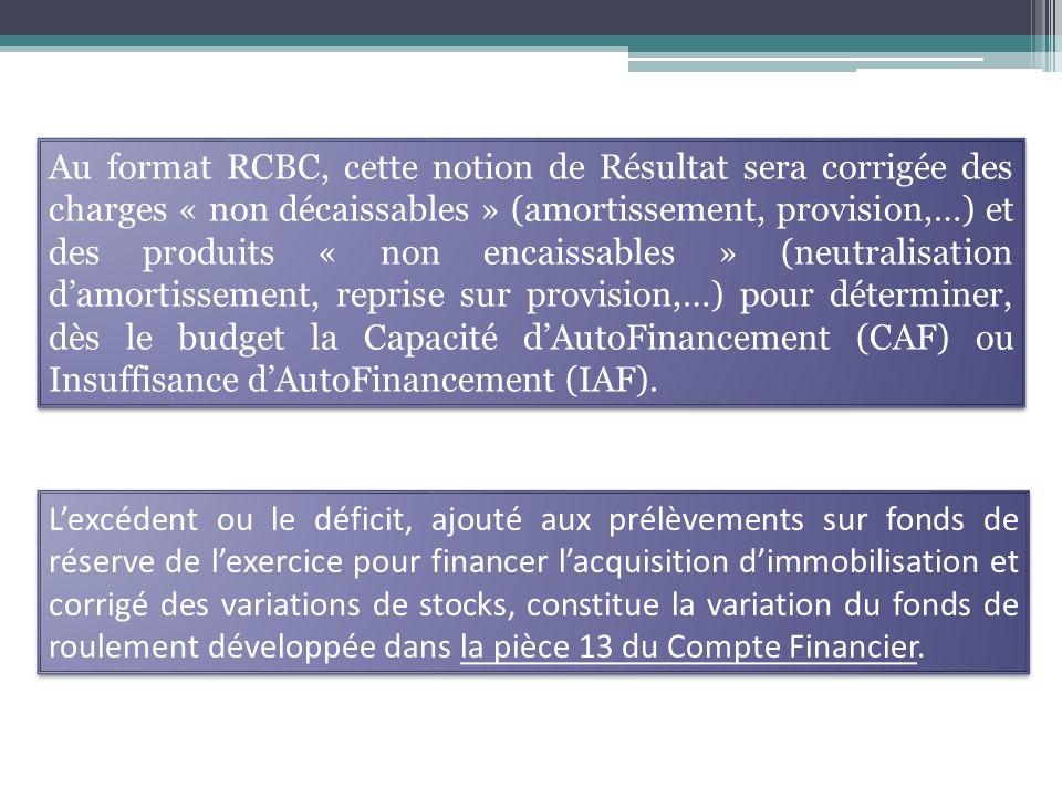 La Réforme du Cadre Budgétaire et Comptable Lexcédent ou le déficit, ajouté aux prélèvements sur fonds de réserve de lexercice pour financer lacquisit
