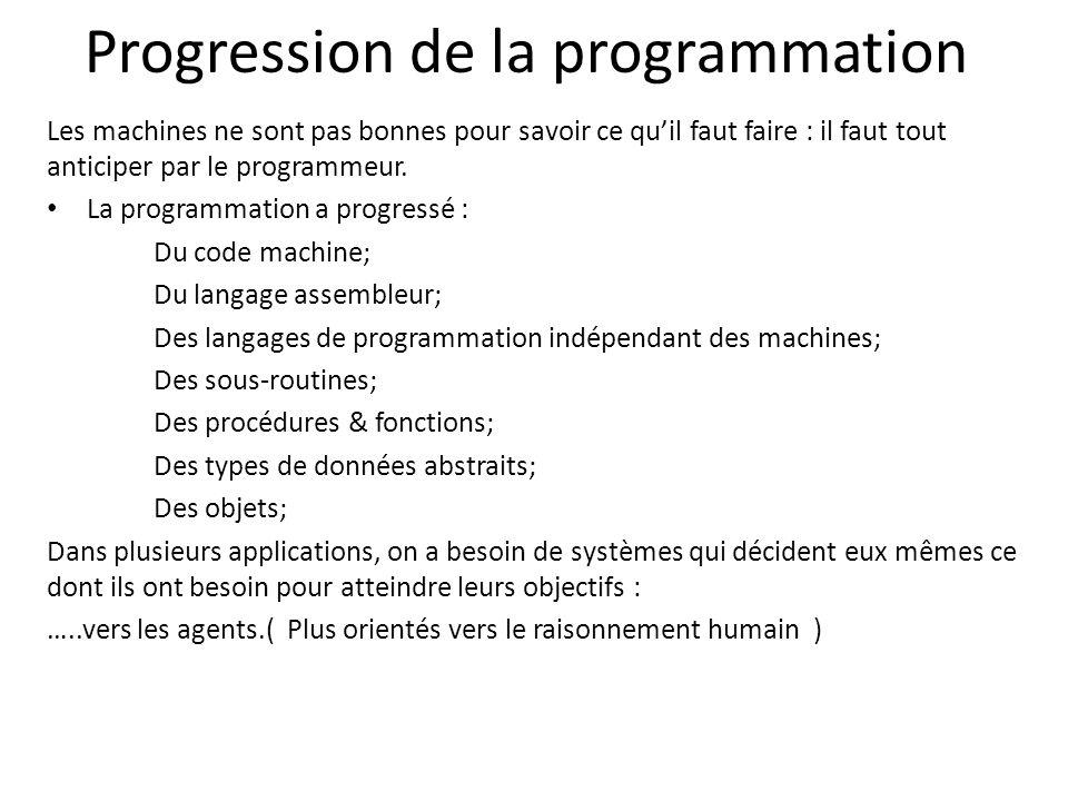 Progression de la programmation Les machines ne sont pas bonnes pour savoir ce quil faut faire : il faut tout anticiper par le programmeur.