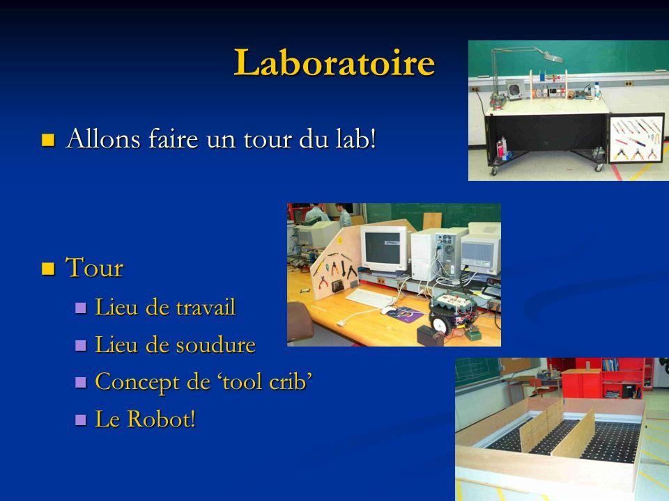 Laboratoire Allons faire un tour du lab! Allons faire un tour du lab! Tour Tour Lieu de travail Lieu de travail Lieu de soudure Lieu de soudure Concep