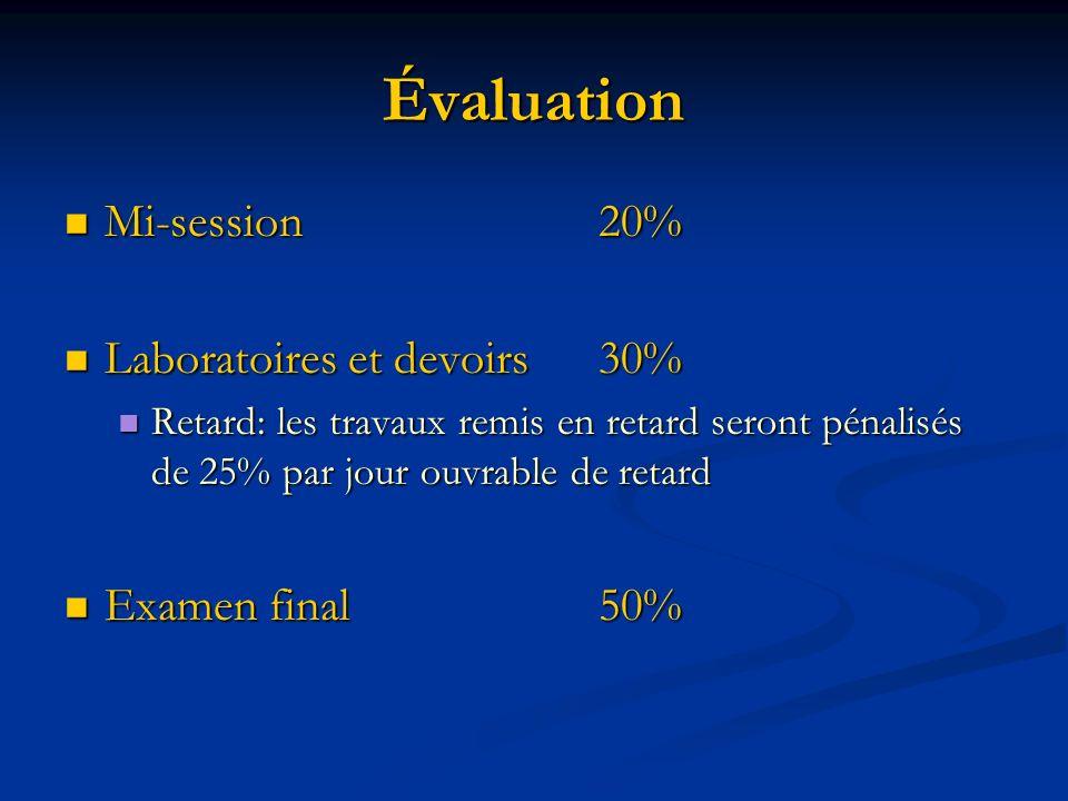Évaluation Mi-session20% Mi-session20% Laboratoires et devoirs30% Laboratoires et devoirs30% Retard: les travaux remis en retard seront pénalisés de 2