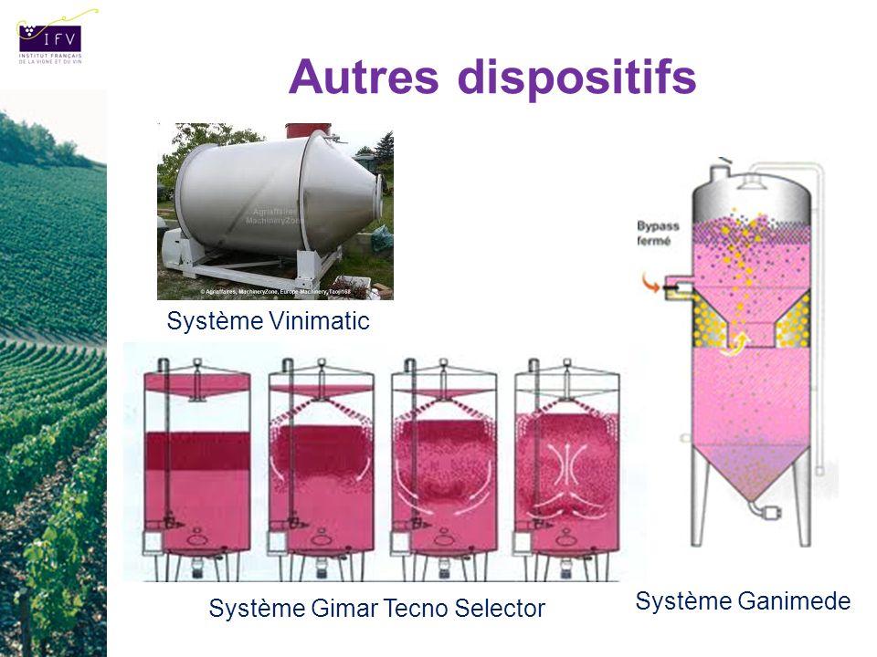 Autres dispositifs Système Gimar Tecno Selector Système Ganimede Système Vinimatic