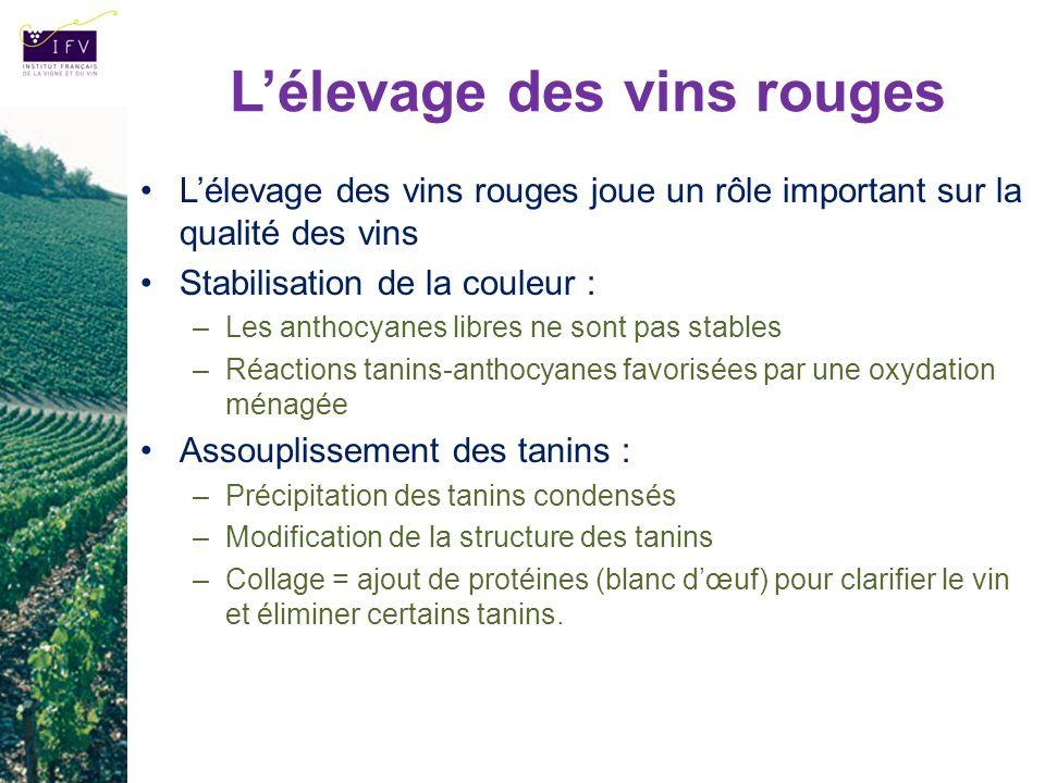 Lélevage des vins rouges Lélevage des vins rouges joue un rôle important sur la qualité des vins Stabilisation de la couleur : –Les anthocyanes libres