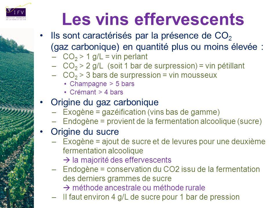 Ils sont caractérisés par la présence de CO 2 (gaz carbonique) en quantité plus ou moins élevée : –CO 2 > 1 g/L = vin perlant –CO 2 > 2 g/L (soit 1 ba