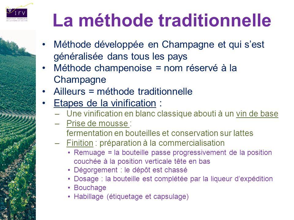 Méthode développée en Champagne et qui sest généralisée dans tous les pays Méthode champenoise = nom réservé à la Champagne Ailleurs = méthode traditi