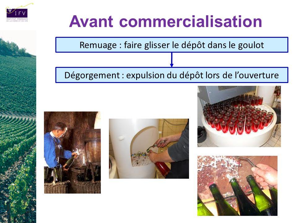 Avant commercialisation Remuage : faire glisser le dépôt dans le goulot Dégorgement : expulsion du dépôt lors de louverture