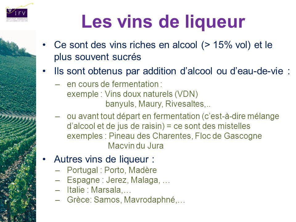 Ce sont des vins riches en alcool (> 15% vol) et le plus souvent sucrés Ils sont obtenus par addition dalcool ou deau-de-vie : –en cours de fermentati