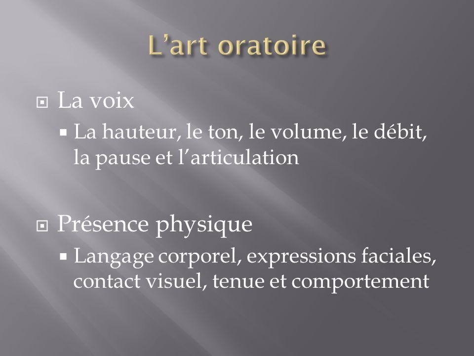 La voix La hauteur, le ton, le volume, le débit, la pause et larticulation Présence physique Langage corporel, expressions faciales, contact visuel, tenue et comportement