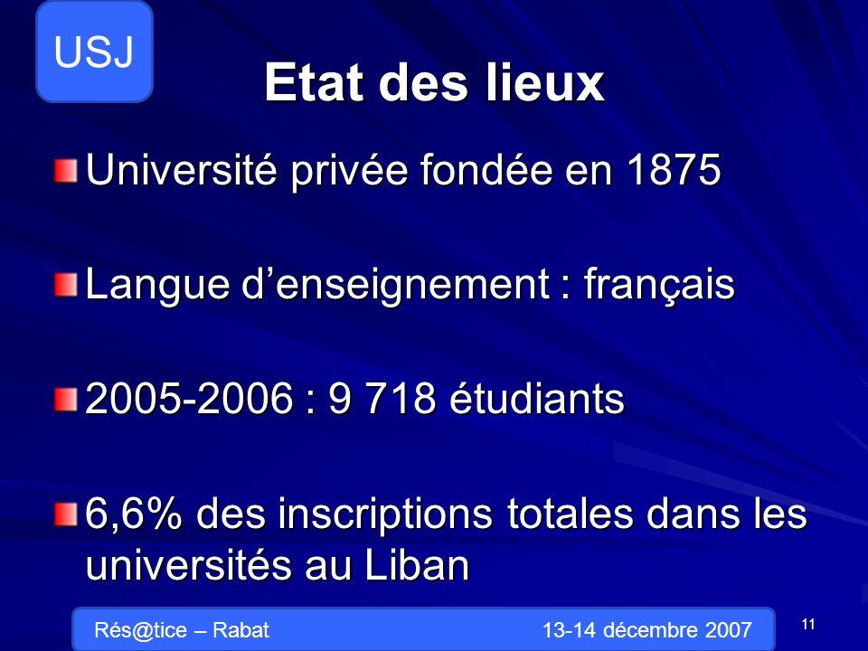 Etat des lieux Université privée fondée en 1875 Langue denseignement : français 2005-2006 : 9 718 étudiants 6,6% des inscriptions totales dans les universités au Liban 11 Rés@tice – Rabat 13-14 décembre 2007 USJ
