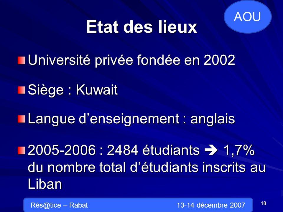 Etat des lieux Université privée fondée en 2002 Siège : Kuwait Langue denseignement : anglais 2005-2006 : 2484 étudiants 1,7% du nombre total détudiants inscrits au Liban 18 Rés@tice – Rabat 13-14 décembre 2007 AOU