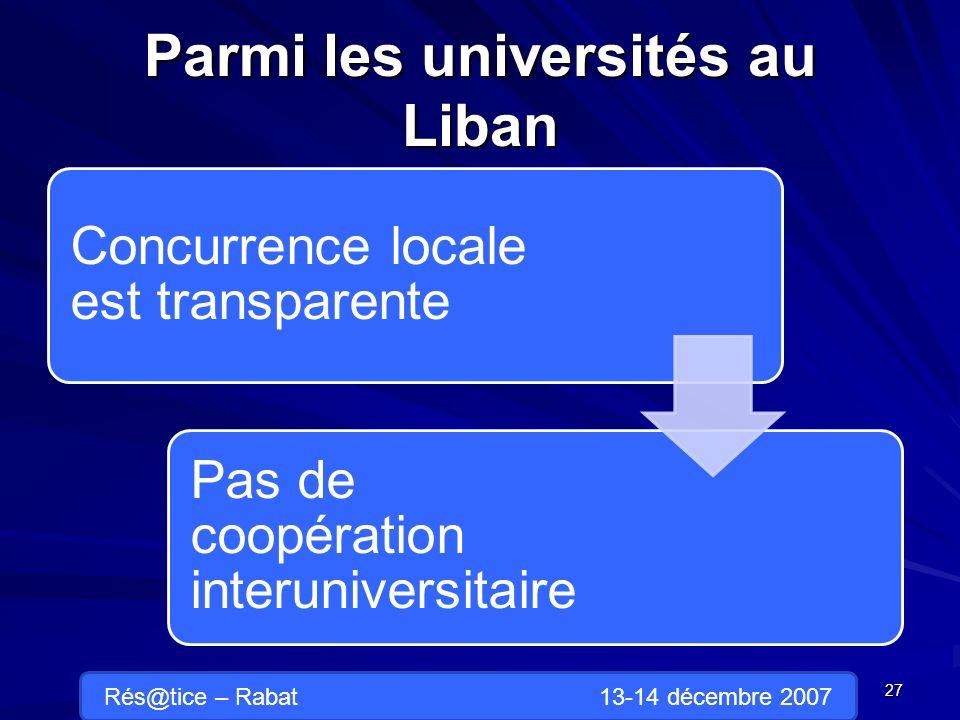 Parmi les universités au Liban Concurrence locale est transparente Pas de coopération interuniversitaire 27 Rés@tice – Rabat 13-14 décembre 2007