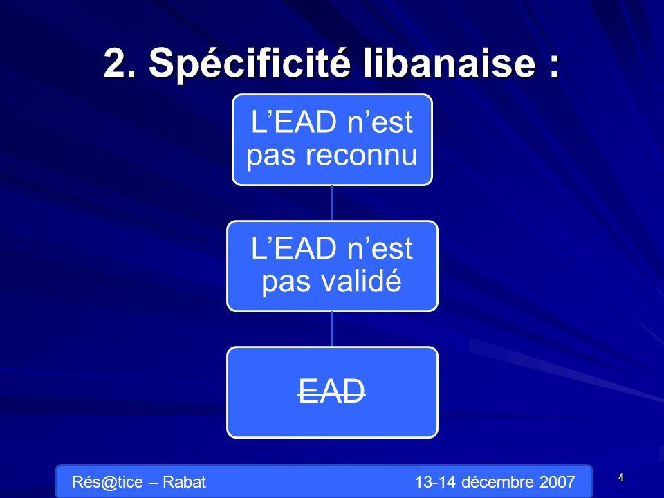 2. Spécificité libanaise : LEAD nest pas reconnu LEAD nest pas validé EAD 4 Rés@tice – Rabat 13-14 décembre 2007