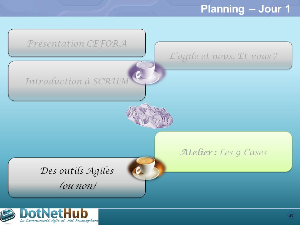 28 Planning – Jour 1 Introduction à SCRUM Atelier : Les 9 Cases Des outils Agiles (ou non) Des outils Agiles (ou non) Présentation CEFORA Lagile et no
