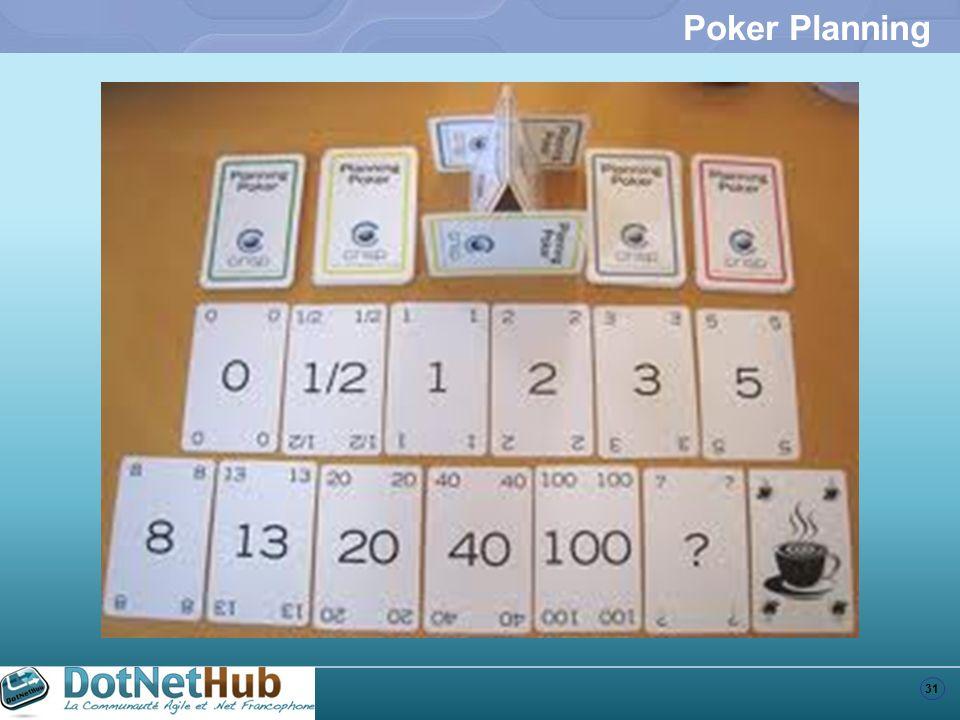 31 Poker Planning