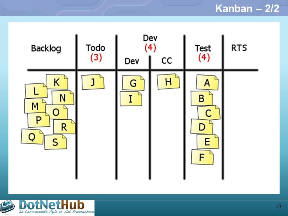 38 Kanban – 2/2