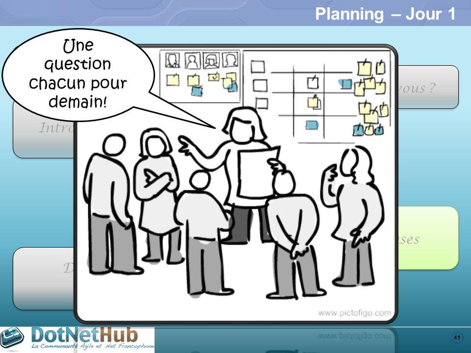41 Planning – Jour 1 Introduction à SCRUM Atelier : Les 9 Cases Des outils Agiles (ou non) Des outils Agiles (ou non) Présentation CEFORA Lagile et no