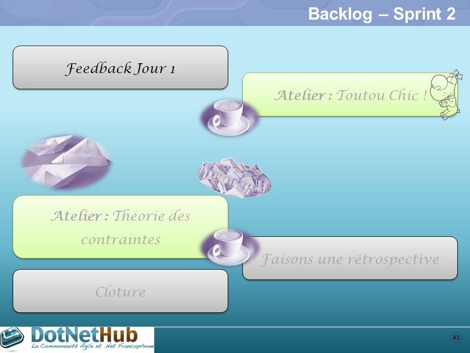 43 Backlog – Sprint 2 Feedback Jour 1 Atelier : Toutou Chic ! Atelier : Théorie des contraintes Faisons une rétrospective Cloture