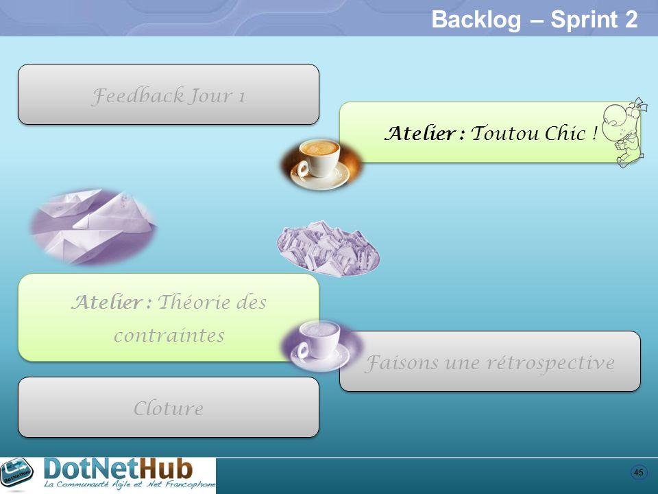 45 Backlog – Sprint 2 Feedback Jour 1 Atelier : Toutou Chic ! Atelier : Théorie des contraintes Faisons une rétrospective Cloture