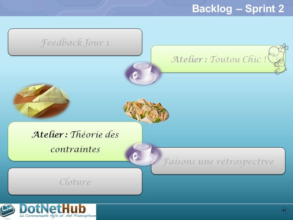 47 Backlog – Sprint 2 Feedback Jour 1 Atelier : Toutou Chic ! Atelier : Théorie des contraintes Faisons une rétrospective Cloture