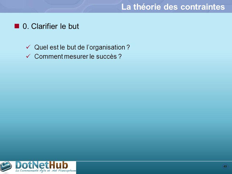 49 La théorie des contraintes 0. Clarifier le but Quel est le but de lorganisation ? Comment mesurer le succès ?