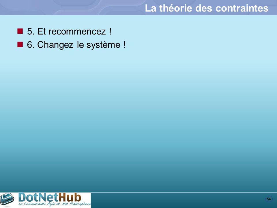 54 La théorie des contraintes 5. Et recommencez ! 6. Changez le système !