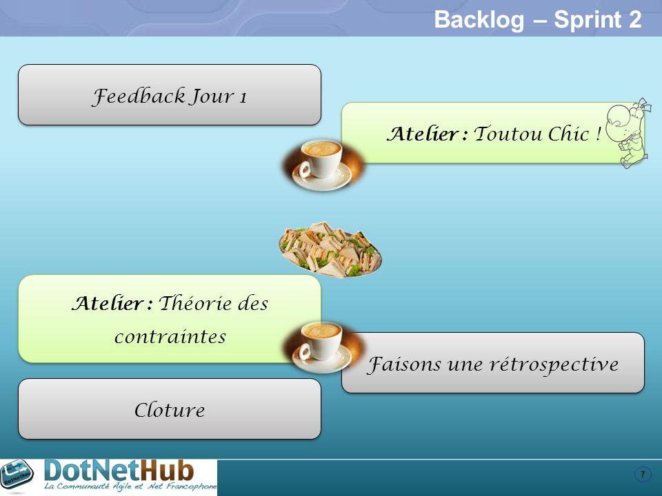 7 Backlog – Sprint 2 Feedback Jour 1 Atelier : Toutou Chic ! Atelier : Théorie des contraintes Faisons une rétrospective Cloture