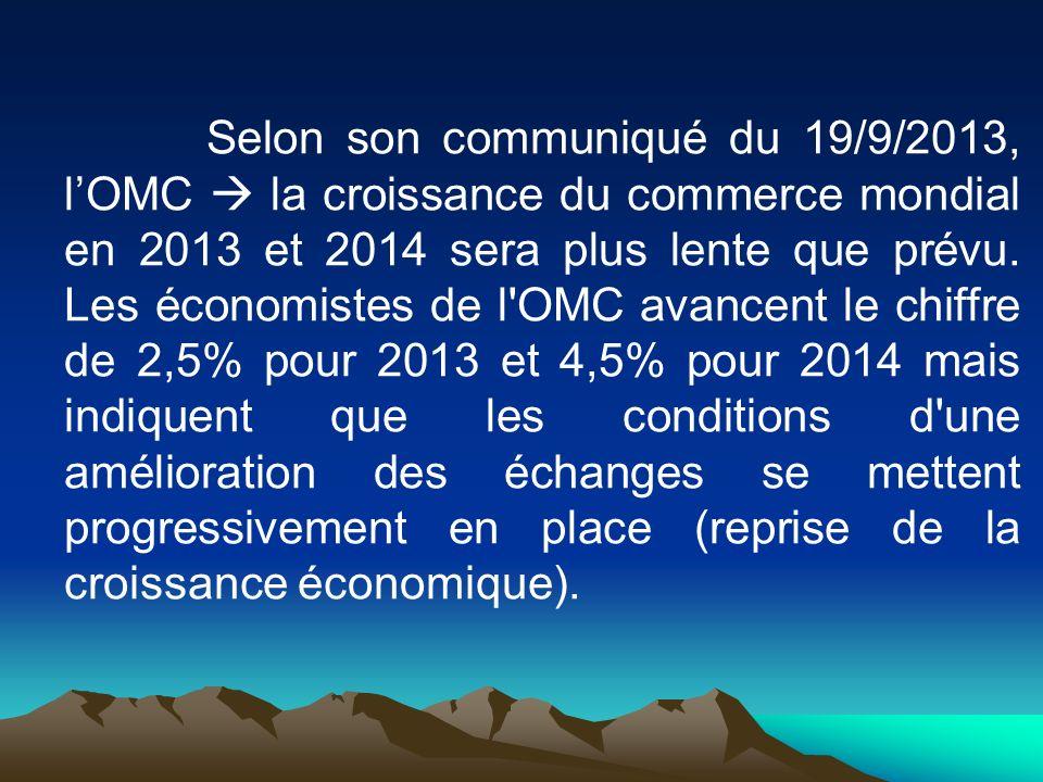 Selon son communiqué du 19/9/2013, lOMC la croissance du commerce mondial en 2013 et 2014 sera plus lente que prévu.