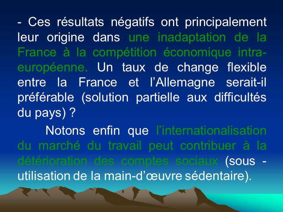 - Ces résultats négatifs ont principalement leur origine dans une inadaptation de la France à la compétition économique intra- européenne.
