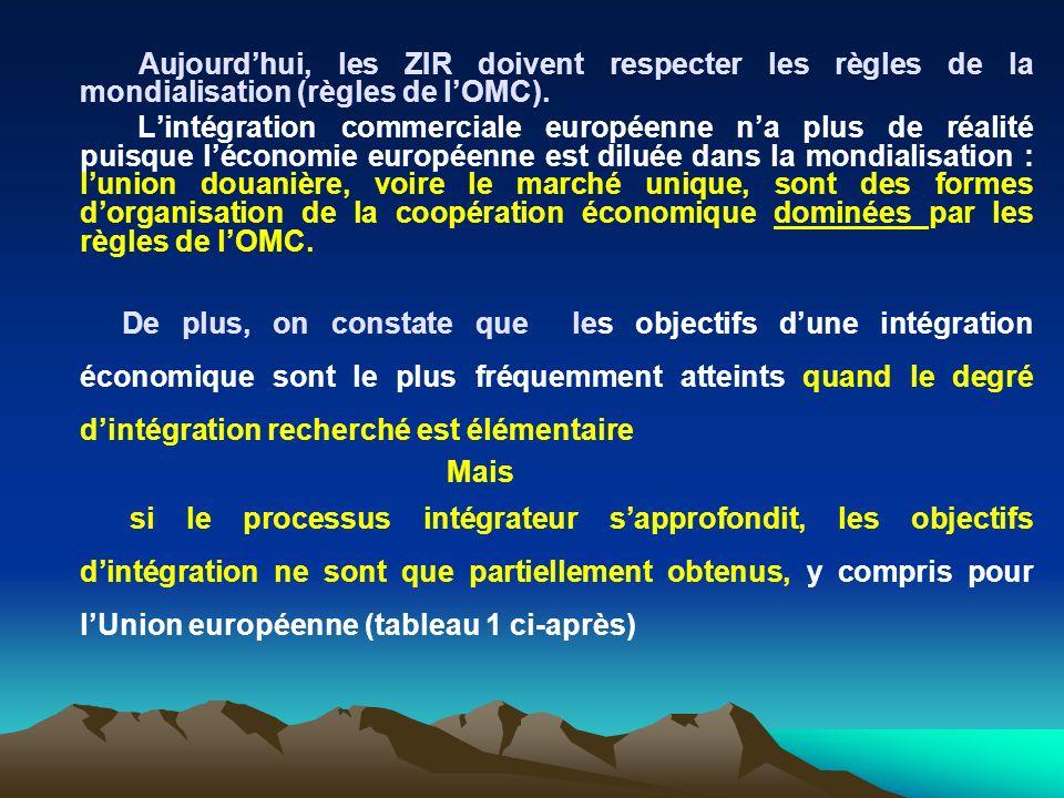 Aujourdhui, les ZIR doivent respecter les règles de la mondialisation (règles de lOMC).