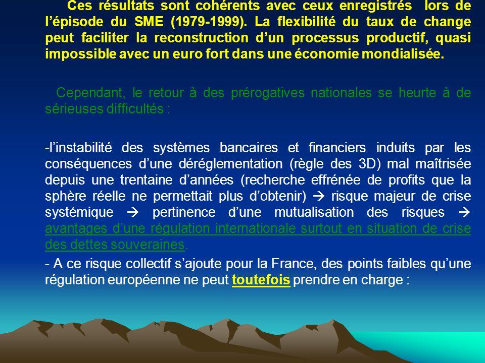 Ces résultats sont cohérents avec ceux enregistrés lors de lépisode du SME (1979-1999).