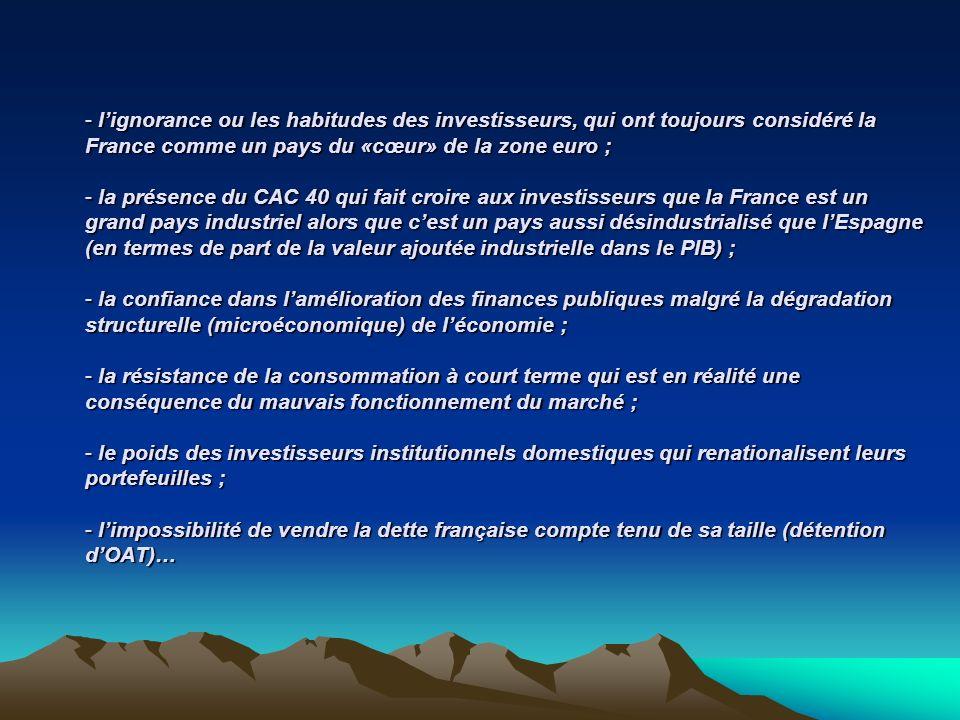 - lignorance ou les habitudes des investisseurs, qui ont toujours considéré la France comme un pays du «cœur» de la zone euro ; - la présence du CAC 40 qui fait croire aux investisseurs que la France est un grand pays industriel alors que cest un pays aussi désindustrialisé que lEspagne (en termes de part de la valeur ajoutée industrielle dans le PIB) ; - la confiance dans lamélioration des finances publiques malgré la dégradation structurelle (microéconomique) de léconomie ; - la résistance de la consommation à court terme qui est en réalité une conséquence du mauvais fonctionnement du marché ; - le poids des investisseurs institutionnels domestiques qui renationalisent leurs portefeuilles ; - limpossibilité de vendre la dette française compte tenu de sa taille (détention dOAT)… - lignorance ou les habitudes des investisseurs, qui ont toujours considéré la France comme un pays du «cœur» de la zone euro ; - la présence du CAC 40 qui fait croire aux investisseurs que la France est un grand pays industriel alors que cest un pays aussi désindustrialisé que lEspagne (en termes de part de la valeur ajoutée industrielle dans le PIB) ; - la confiance dans lamélioration des finances publiques malgré la dégradation structurelle (microéconomique) de léconomie ; - la résistance de la consommation à court terme qui est en réalité une conséquence du mauvais fonctionnement du marché ; - le poids des investisseurs institutionnels domestiques qui renationalisent leurs portefeuilles ; - limpossibilité de vendre la dette française compte tenu de sa taille (détention dOAT)…