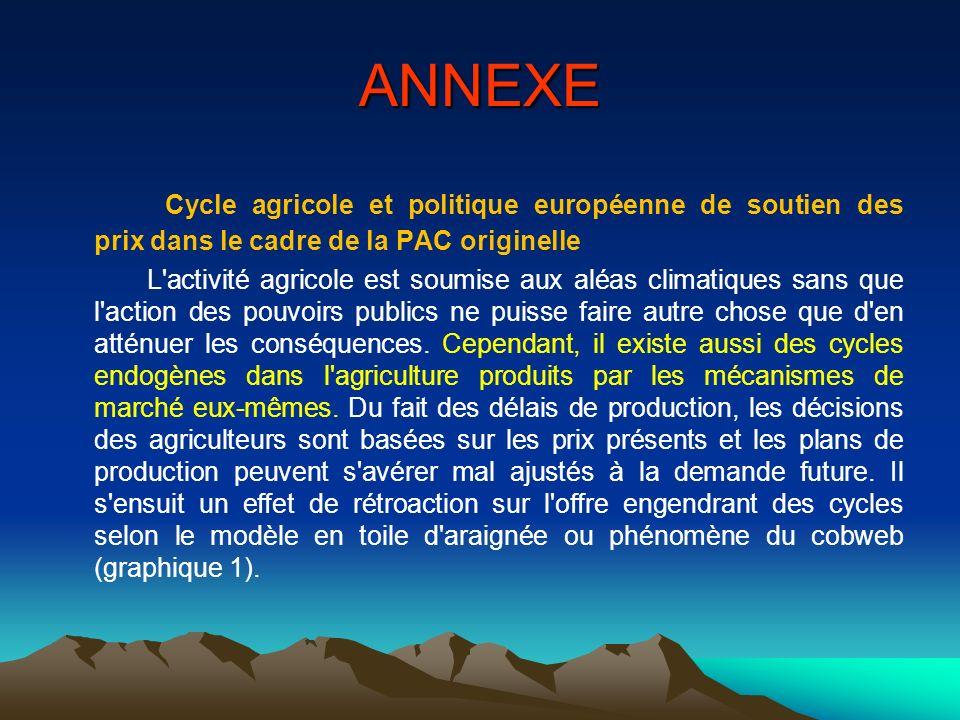 ANNEXE Cycle agricole et politique européenne de soutien des prix dans le cadre de la PAC originelle L activité agricole est soumise aux aléas climatiques sans que l action des pouvoirs publics ne puisse faire autre chose que d en atténuer les conséquences.