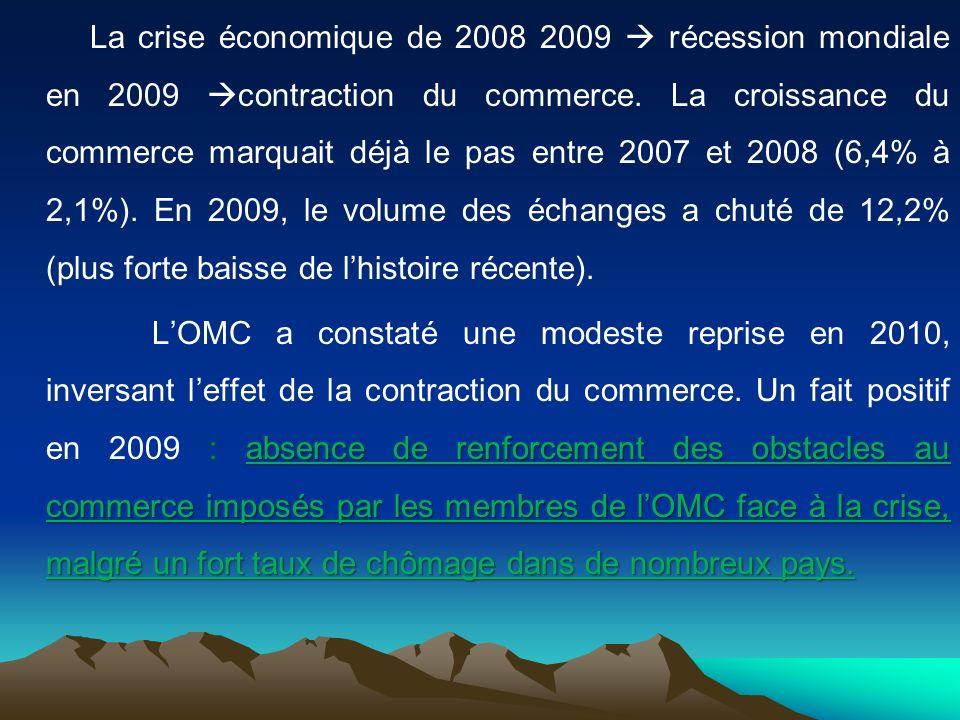 La crise économique de 2008 2009 récession mondiale en 2009 contraction du commerce.