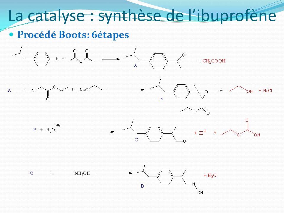 La catalyse : synthèse de libuprofène Procédé Boots: 6étapes